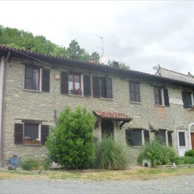 Dove Si Trova Casa Di Cura Villa Igea